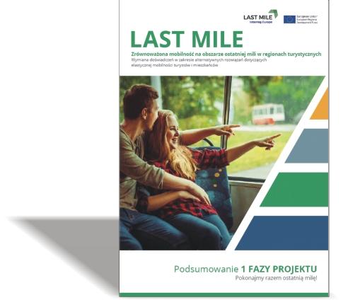 LAST MILE – Zrównoważona mobilność naobszarze ostatniej mili wregionach turystycznych.  Podsumowanie 1 fazy projektu