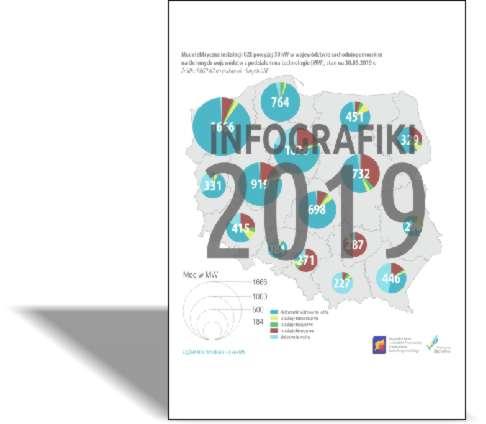 Infografiki - Karta charakterystyki energetycznej WZ - 2019