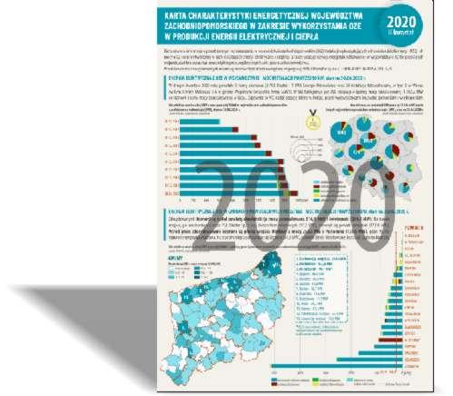 Karta charakterystyki energetycznej  WZ  –   III kwartał 2020