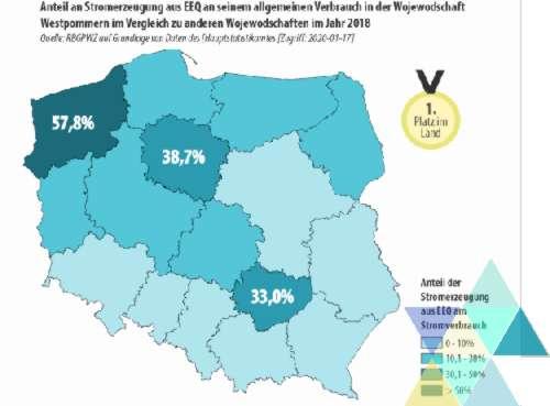 Energie-Datenblatt der Wojewodchaft Westpommern
