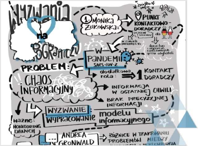 Partnerstwo miejsko-wiejskie wTransgranicznym Regionie Metropolitalnym Szczecina